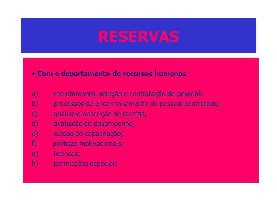 RESERVAS · Com o departamento de recursos humanos