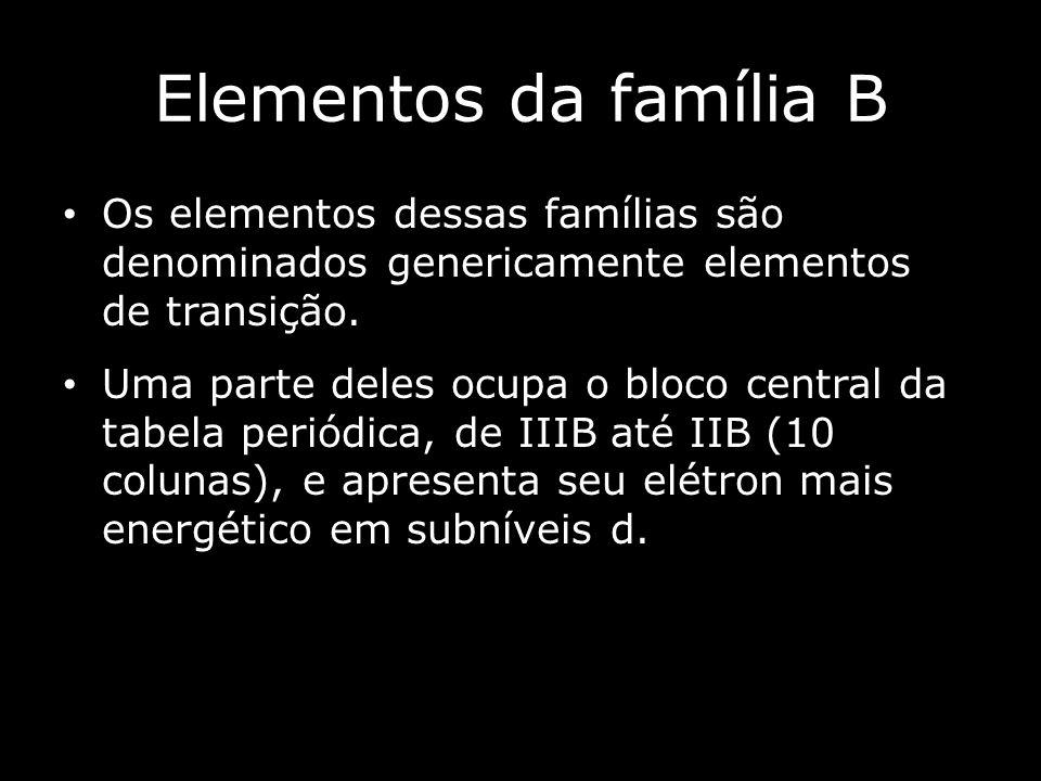 Elementos da família B Os elementos dessas famílias são denominados genericamente elementos de transição.