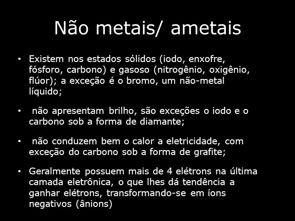 Não metais/ ametais