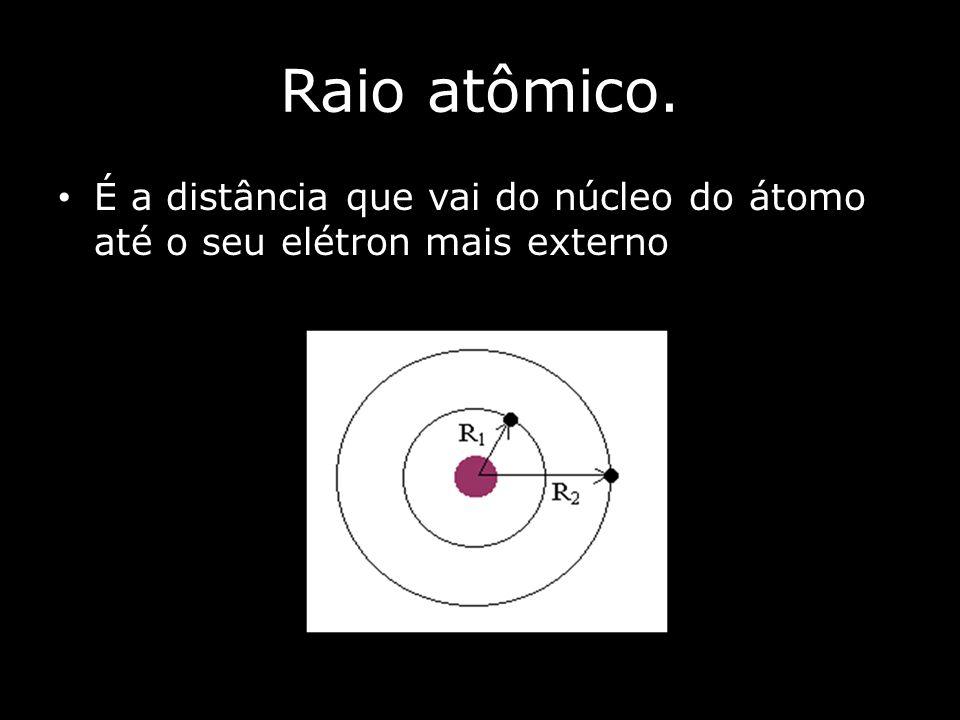 Raio atômico. É a distância que vai do núcleo do átomo até o seu elétron mais externo