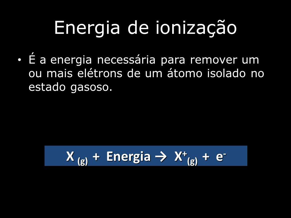 X (g) + Energia → X+(g) + e-