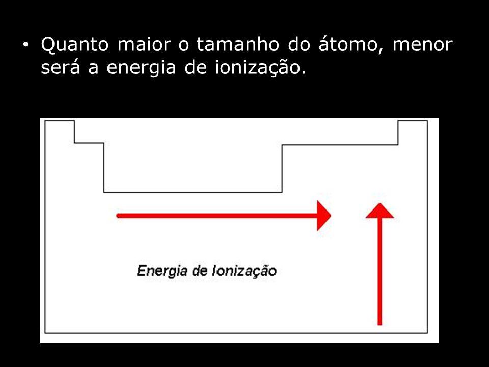 Quanto maior o tamanho do átomo, menor será a energia de ionização.