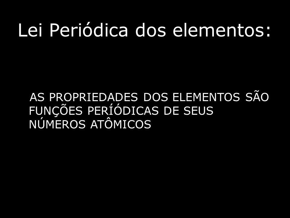 Lei Periódica dos elementos: