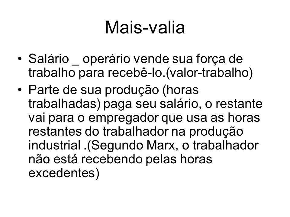 Mais-valia Salário _ operário vende sua força de trabalho para recebê-lo.(valor-trabalho)