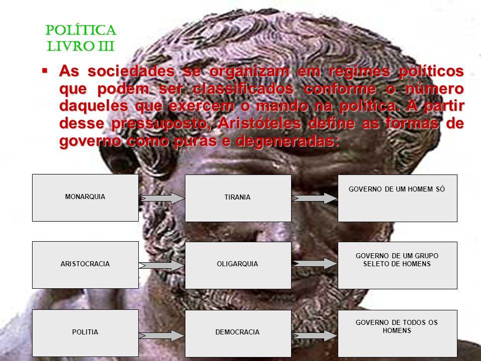 GOVERNO DE UM GRUPO SELETO DE HOMENS GOVERNO DE TODOS OS HOMENS