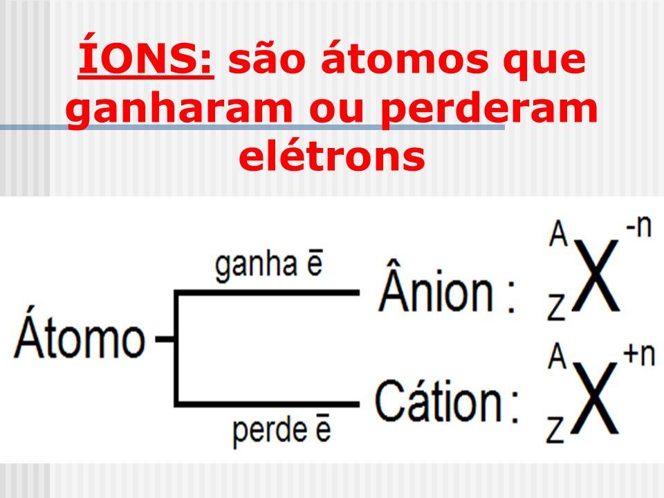 ÍONS: são átomos que ganharam ou perderam elétrons