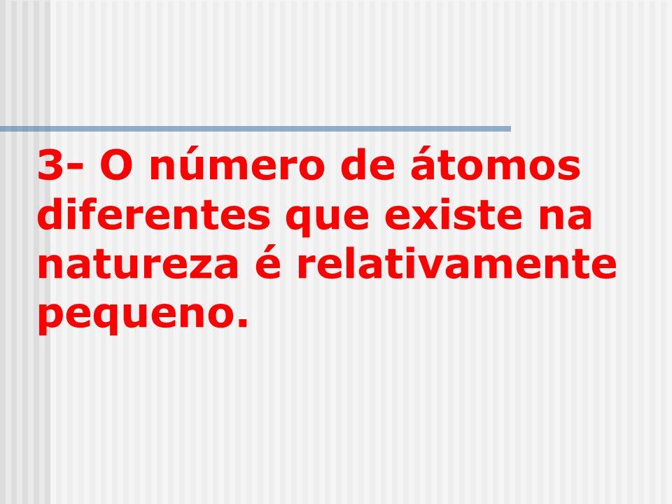 3- O número de átomos diferentes que existe na natureza é relativamente pequeno.