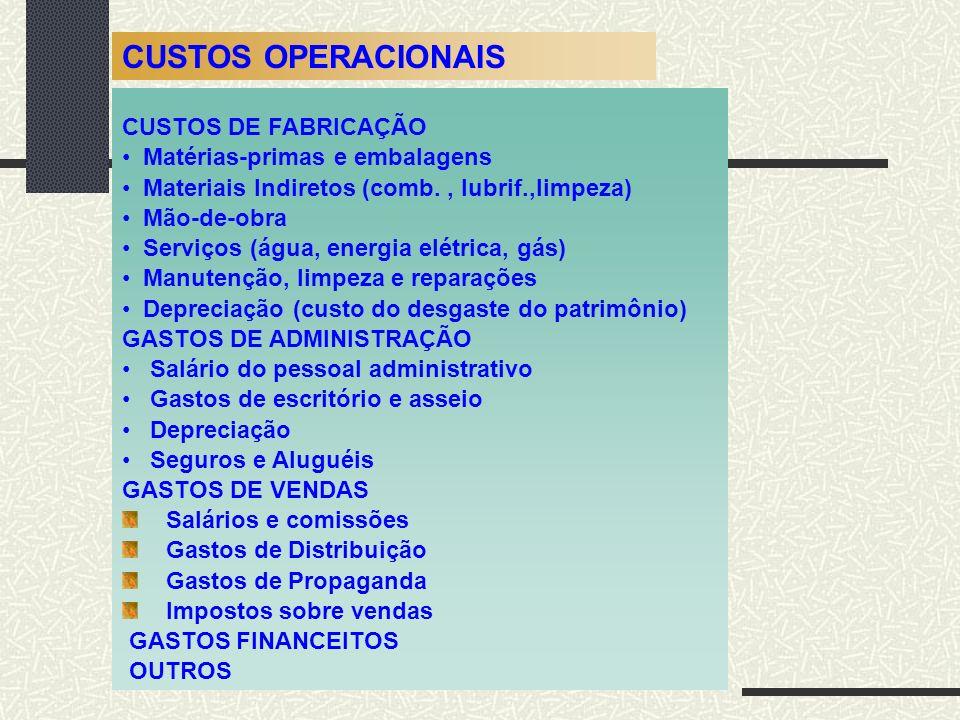 CUSTOS OPERACIONAIS CUSTOS DE FABRICAÇÃO Matérias-primas e embalagens