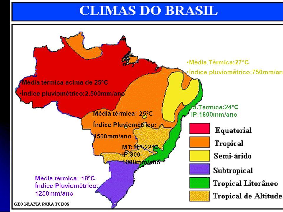 Média térmica: Índice Pluviométrico Abaixo de 20ºC Média Térmica:27°C
