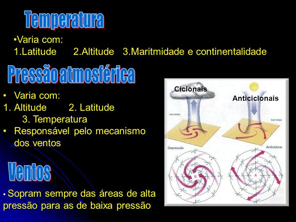 Temperatura Pressão atmosférica Ventos