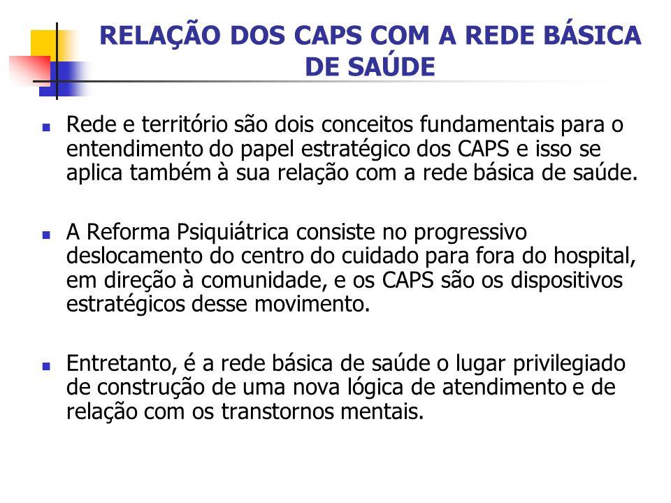 RELAÇÃO DOS CAPS COM A REDE BÁSICA DE SAÚDE