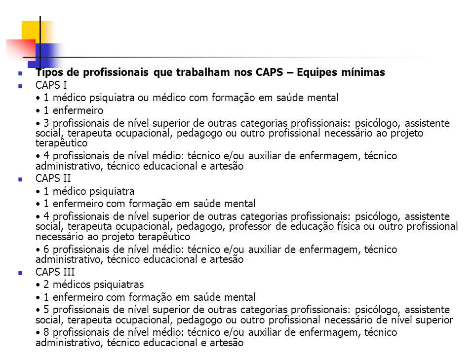 Tipos de profissionais que trabalham nos CAPS – Equipes mínimas