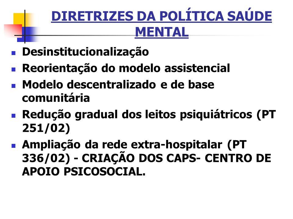 DIRETRIZES DA POLÍTICA SAÚDE MENTAL
