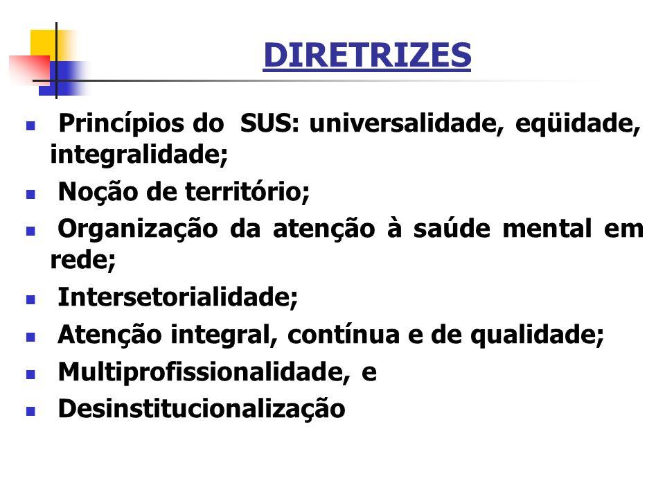 DIRETRIZES Princípios do SUS: universalidade, eqüidade, integralidade;