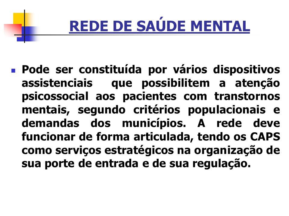 REDE DE SAÚDE MENTAL