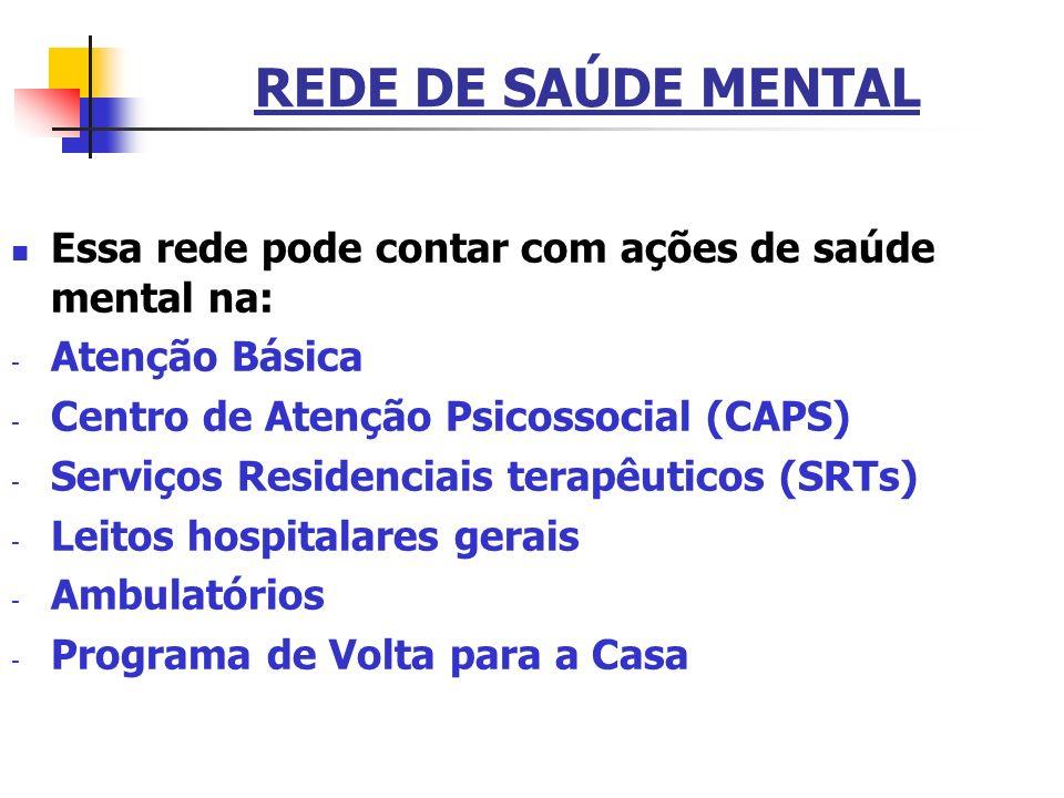 REDE DE SAÚDE MENTAL Essa rede pode contar com ações de saúde mental na: Atenção Básica. Centro de Atenção Psicossocial (CAPS)