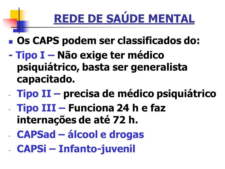 REDE DE SAÚDE MENTAL Os CAPS podem ser classificados do: