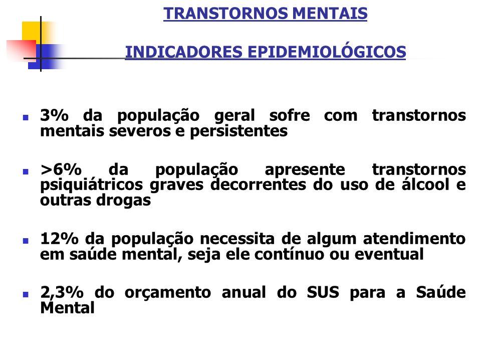 TRANSTORNOS MENTAIS INDICADORES EPIDEMIOLÓGICOS