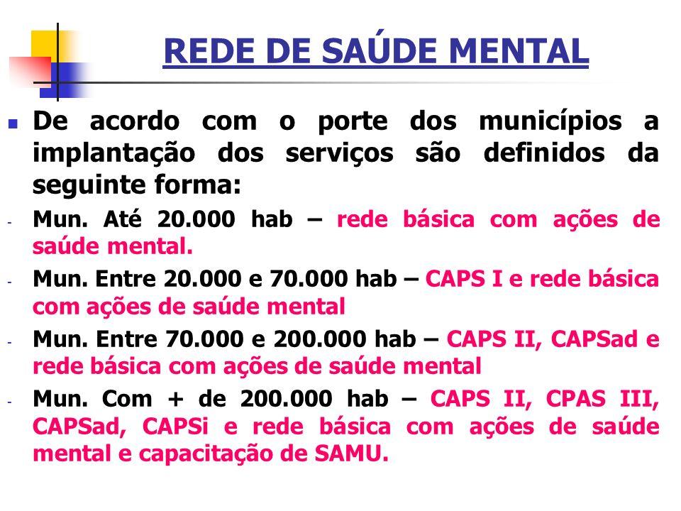REDE DE SAÚDE MENTALDe acordo com o porte dos municípios a implantação dos serviços são definidos da seguinte forma: