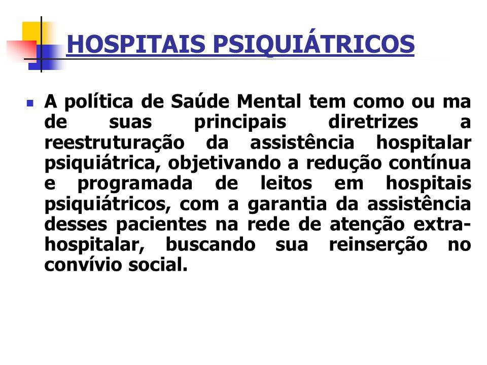HOSPITAIS PSIQUIÁTRICOS