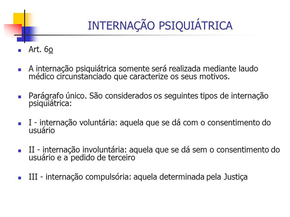 INTERNAÇÃO PSIQUIÁTRICA