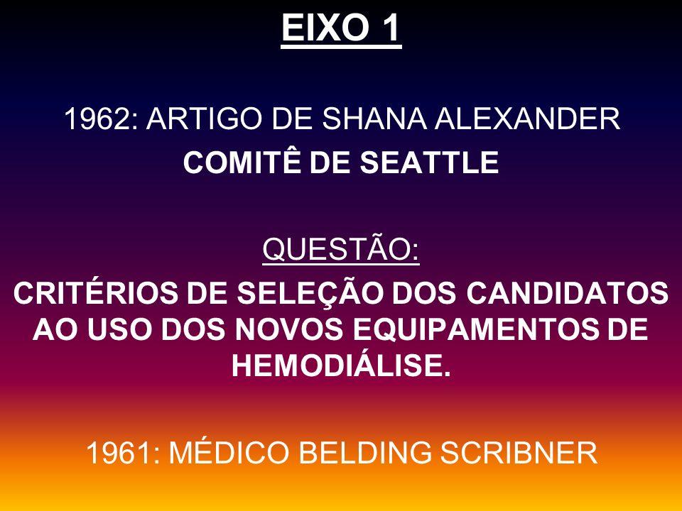EIXO 1 1962: ARTIGO DE SHANA ALEXANDER COMITÊ DE SEATTLE QUESTÃO: