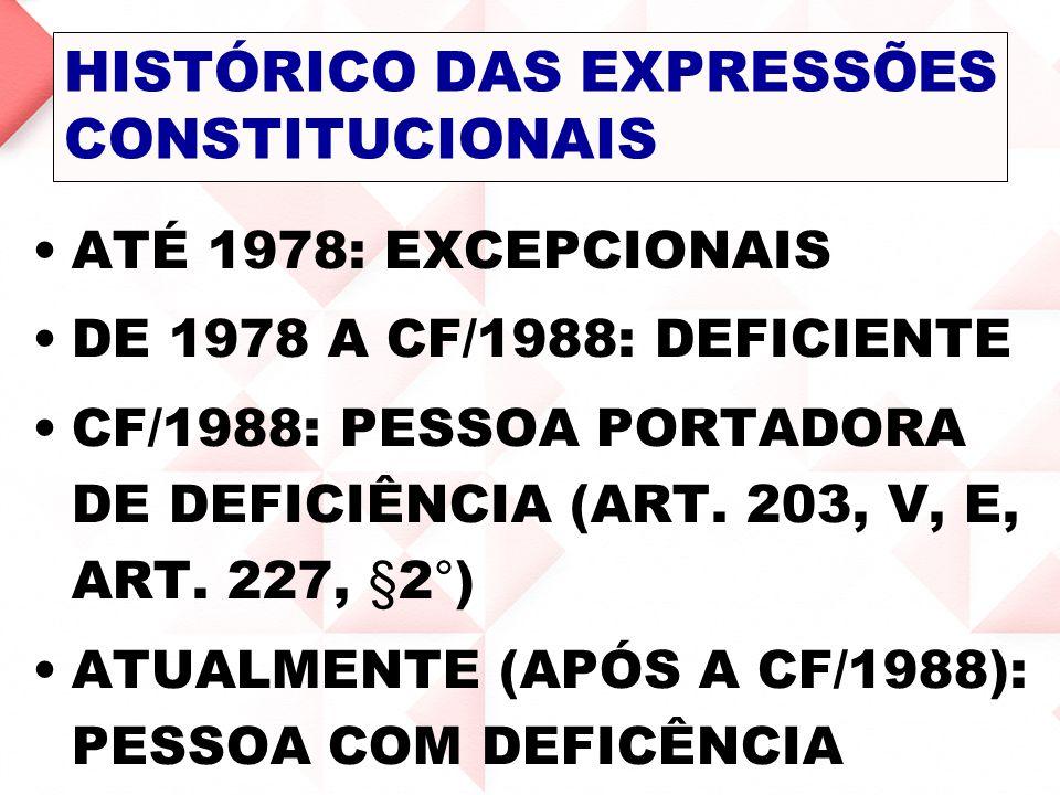 HISTÓRICO DAS EXPRESSÕES CONSTITUCIONAIS