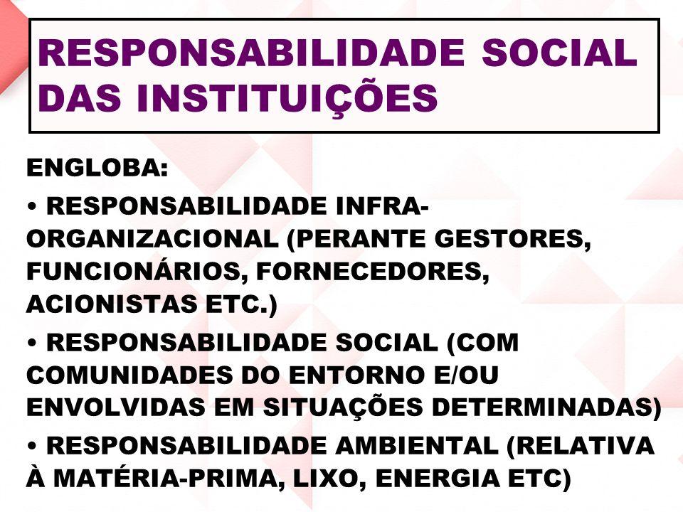 RESPONSABILIDADE SOCIAL DAS INSTITUIÇÕES