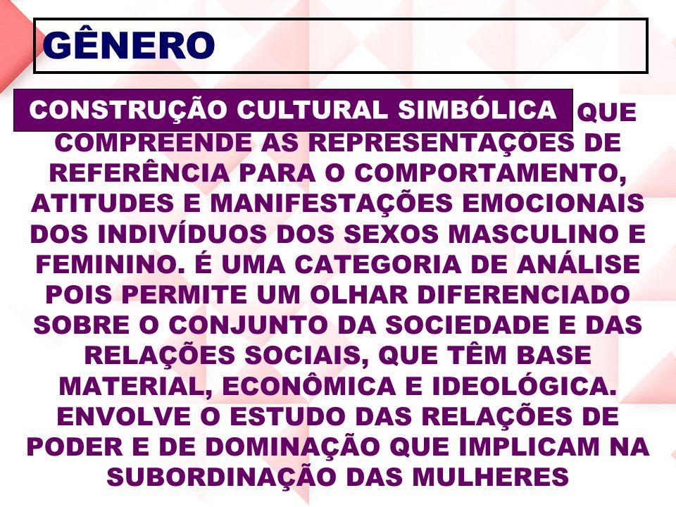 CONSTRUÇÃO CULTURAL SIMBÓLICA