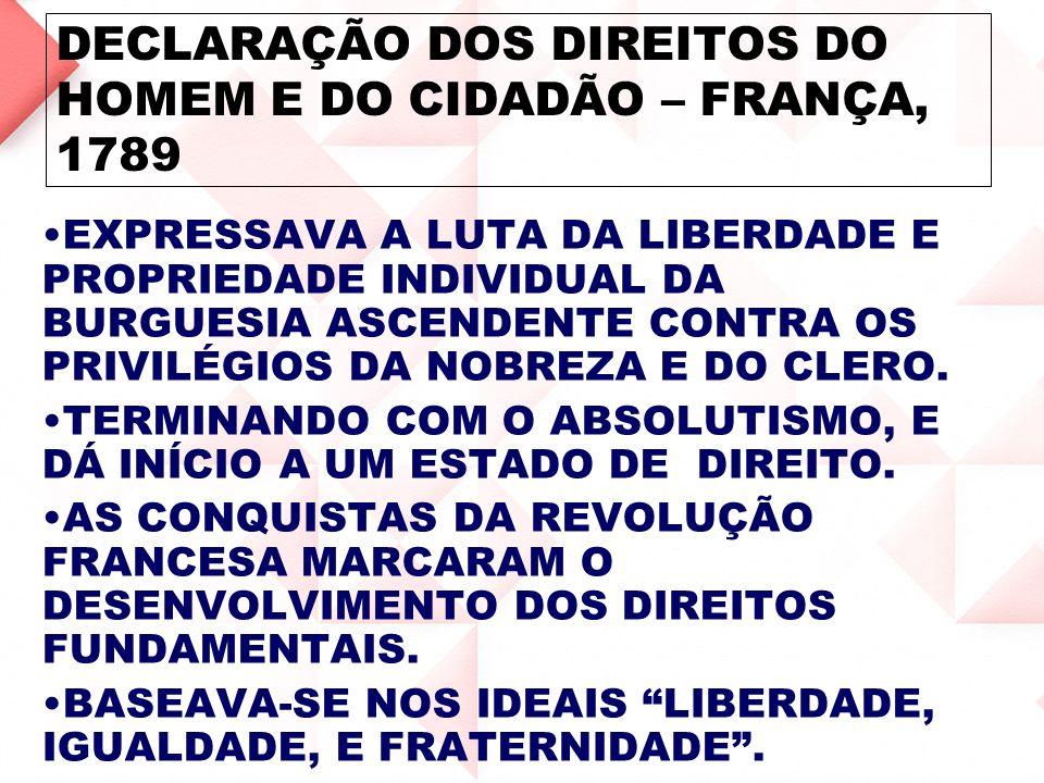 DECLARAÇÃO DOS DIREITOS DO HOMEM E DO CIDADÃO – FRANÇA, 1789