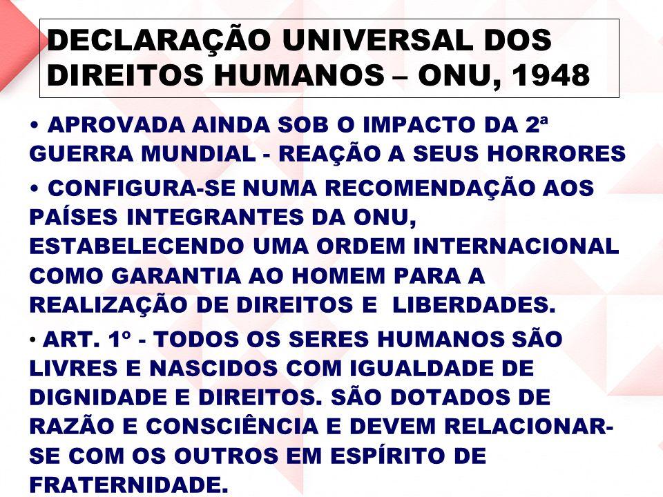 DECLARAÇÃO UNIVERSAL DOS DIREITOS HUMANOS – ONU, 1948