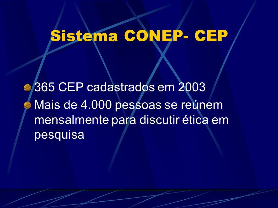 Sistema CONEP- CEP 365 CEP cadastrados em 2003