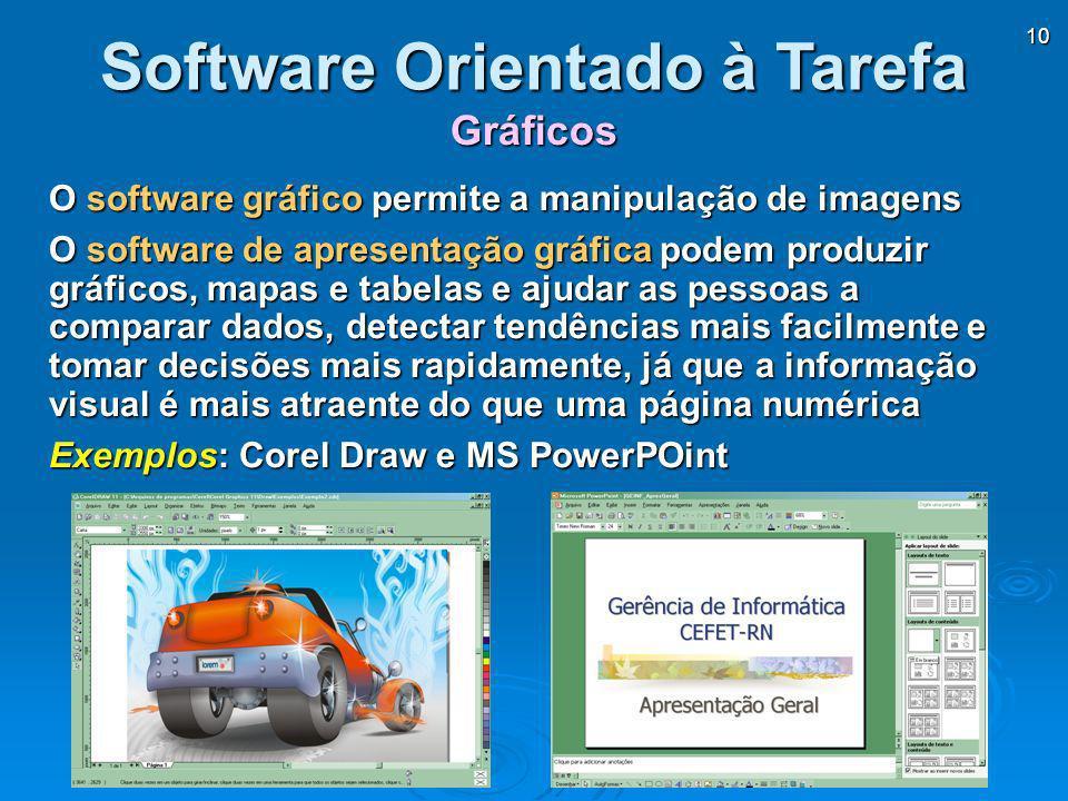 Software Orientado à Tarefa