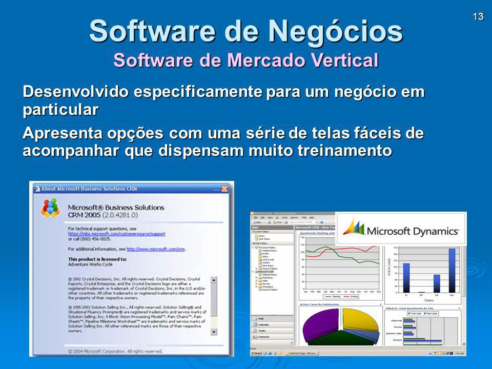 Software de Mercado Vertical