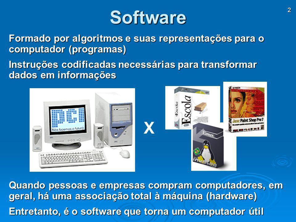 Software Formado por algoritmos e suas representações para o computador (programas)