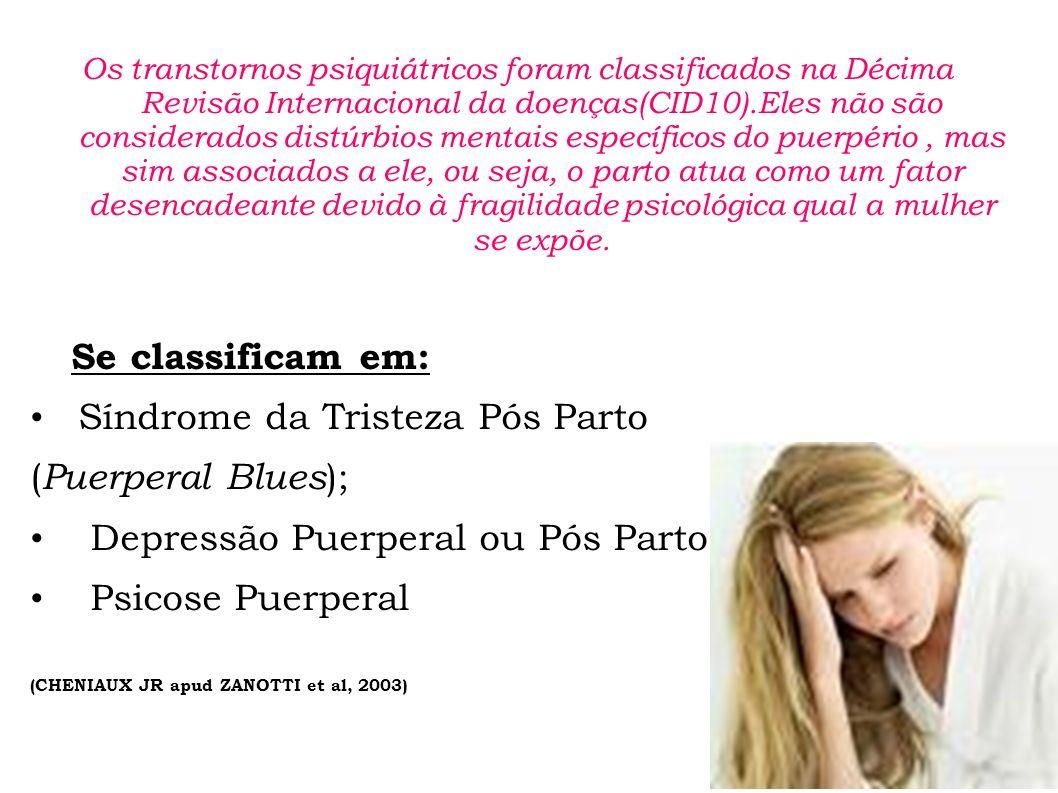 Síndrome da Tristeza Pós Parto (Puerperal Blues);
