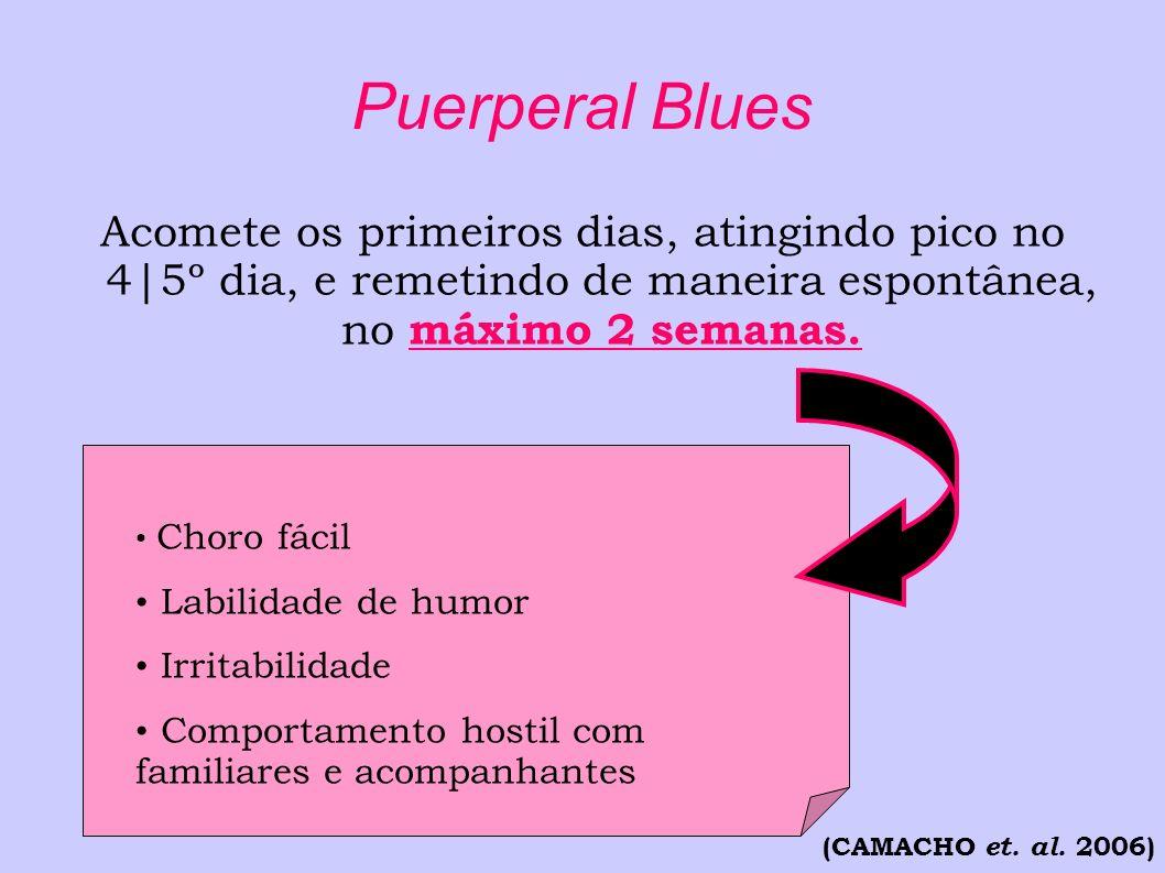 Puerperal Blues Acomete os primeiros dias, atingindo pico no 4|5º dia, e remetindo de maneira espontânea, no máximo 2 semanas.