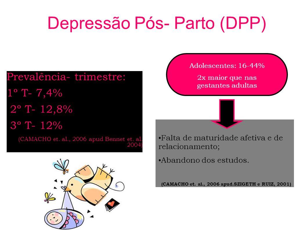 Depressão Pós- Parto (DPP)