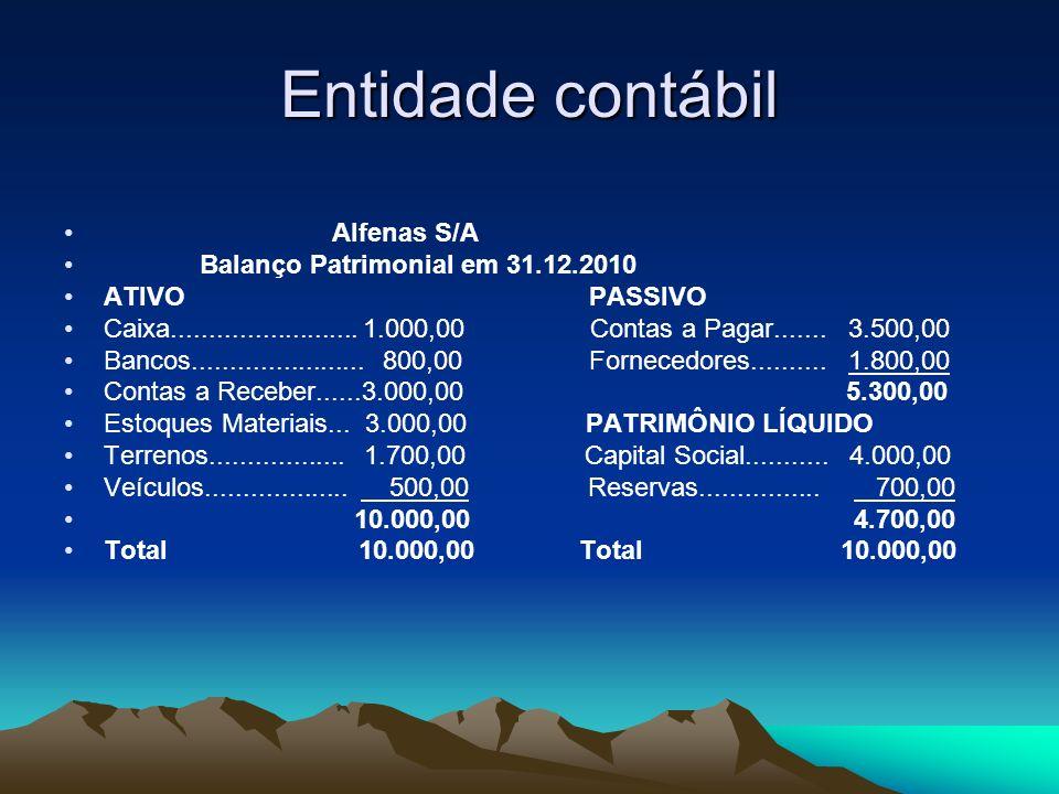 Entidade contábil Alfenas S/A Balanço Patrimonial em 31.12.2010