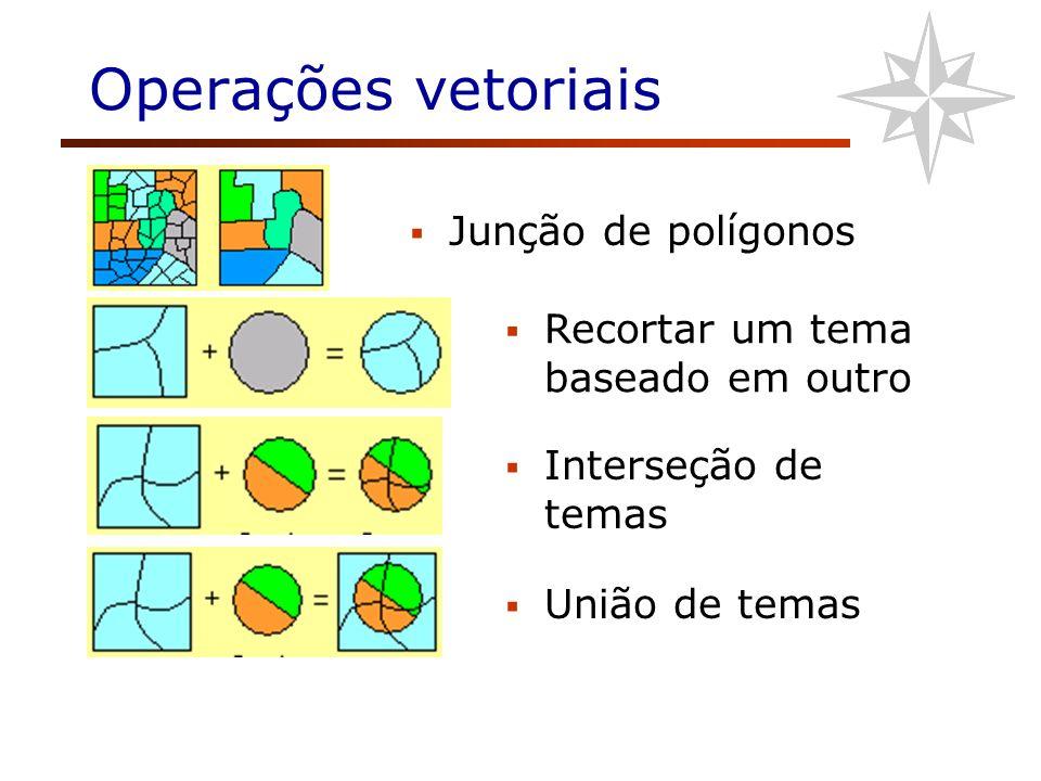Operações vetoriais Junção de polígonos