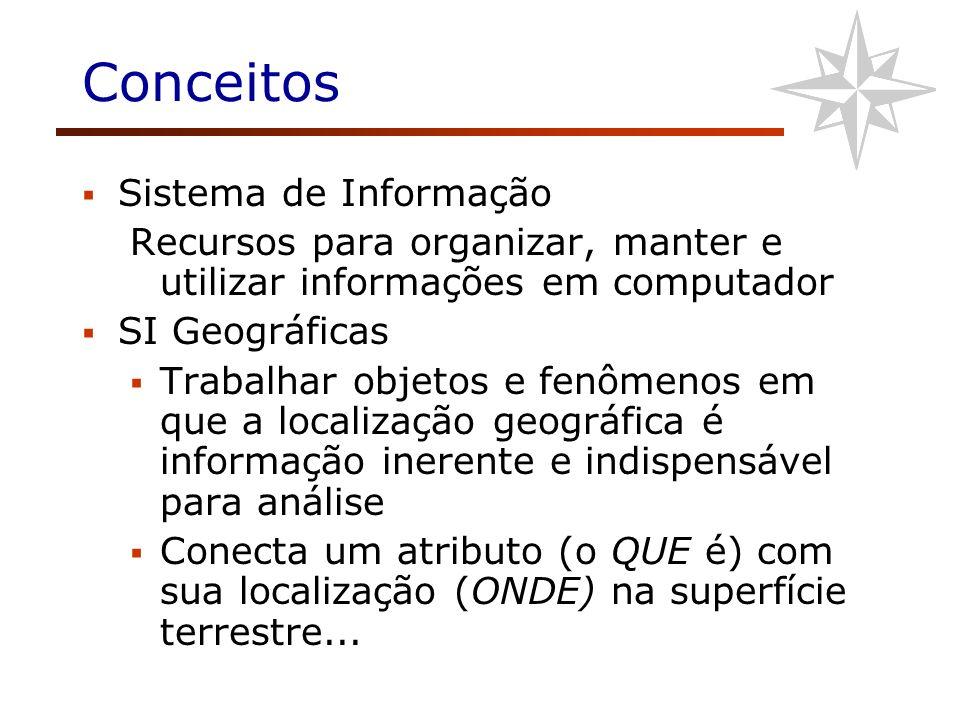 Conceitos Sistema de Informação