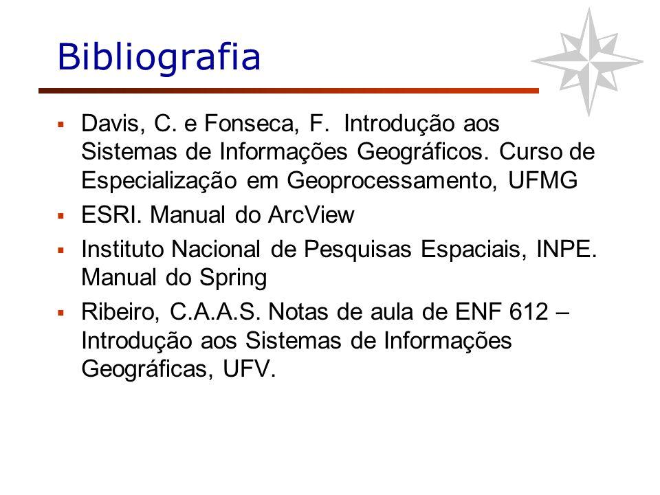 Bibliografia Davis, C. e Fonseca, F. Introdução aos Sistemas de Informações Geográficos. Curso de Especialização em Geoprocessamento, UFMG.