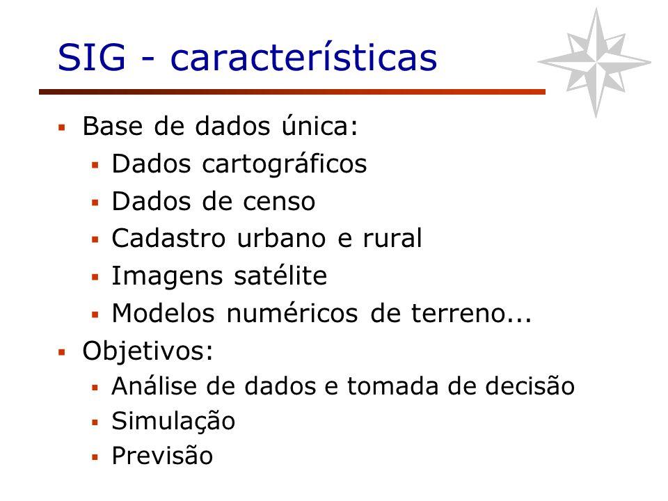 SIG - características Base de dados única: Dados cartográficos