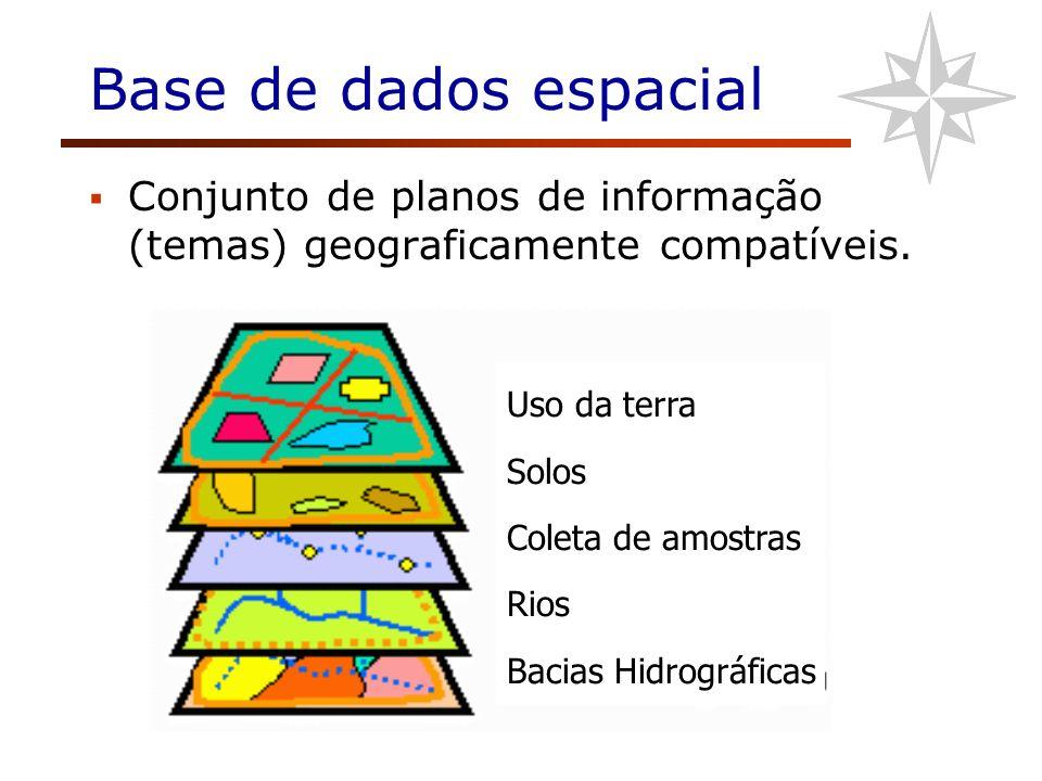 Base de dados espacial Conjunto de planos de informação (temas) geograficamente compatíveis. Uso da terra.