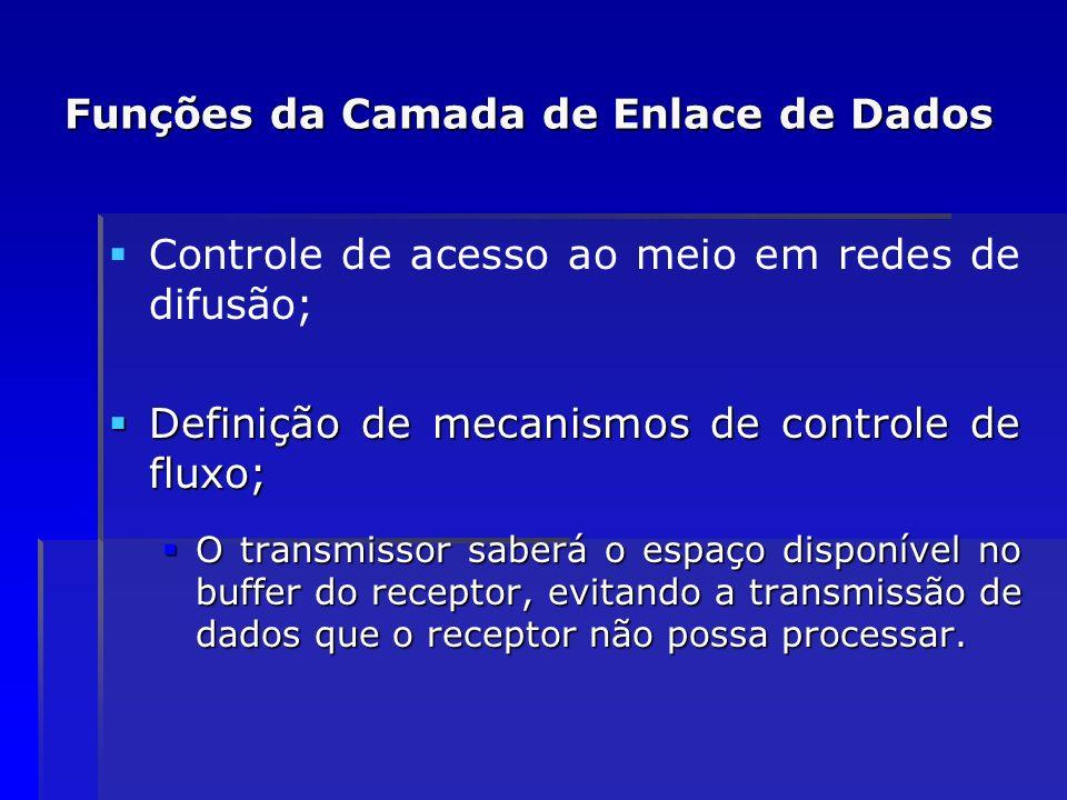 Funções da Camada de Enlace de Dados