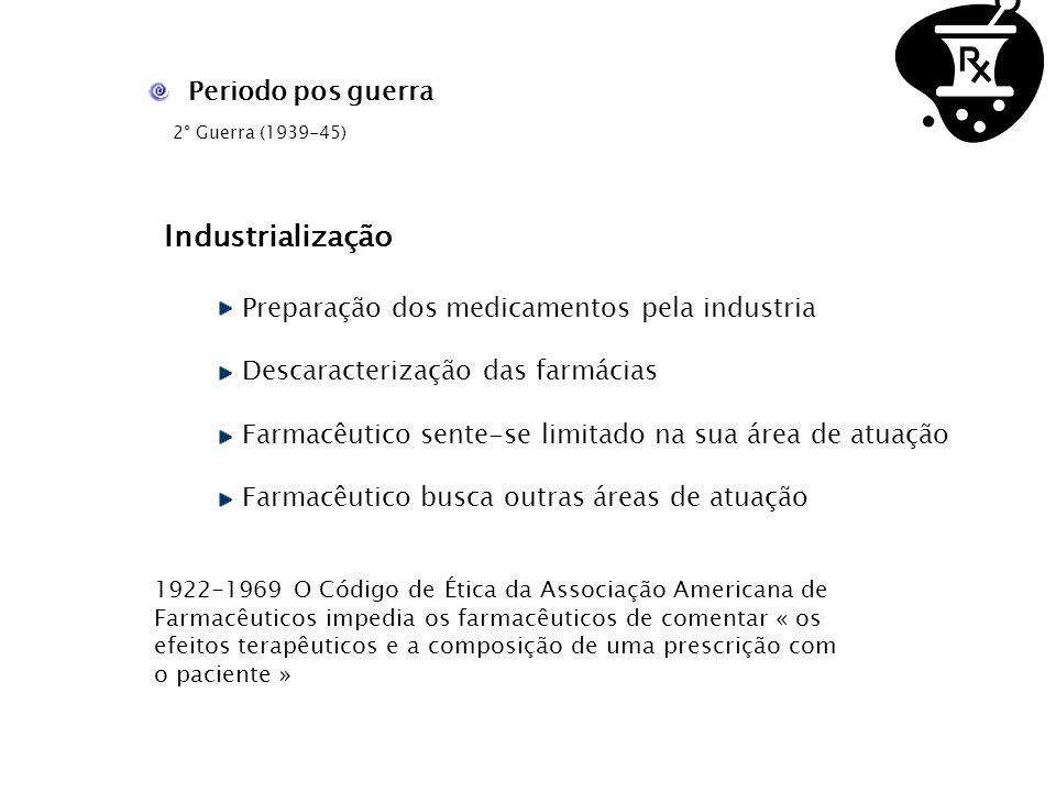 Industrialização Periodo pos guerra