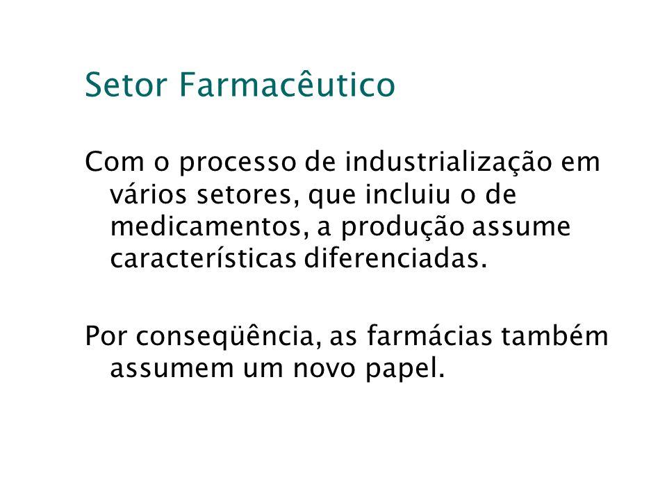 Setor Farmacêutico