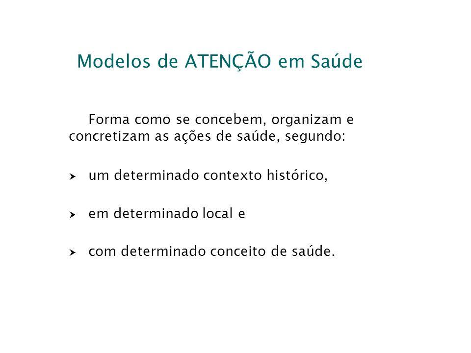 Modelos de ATENÇÃO em Saúde