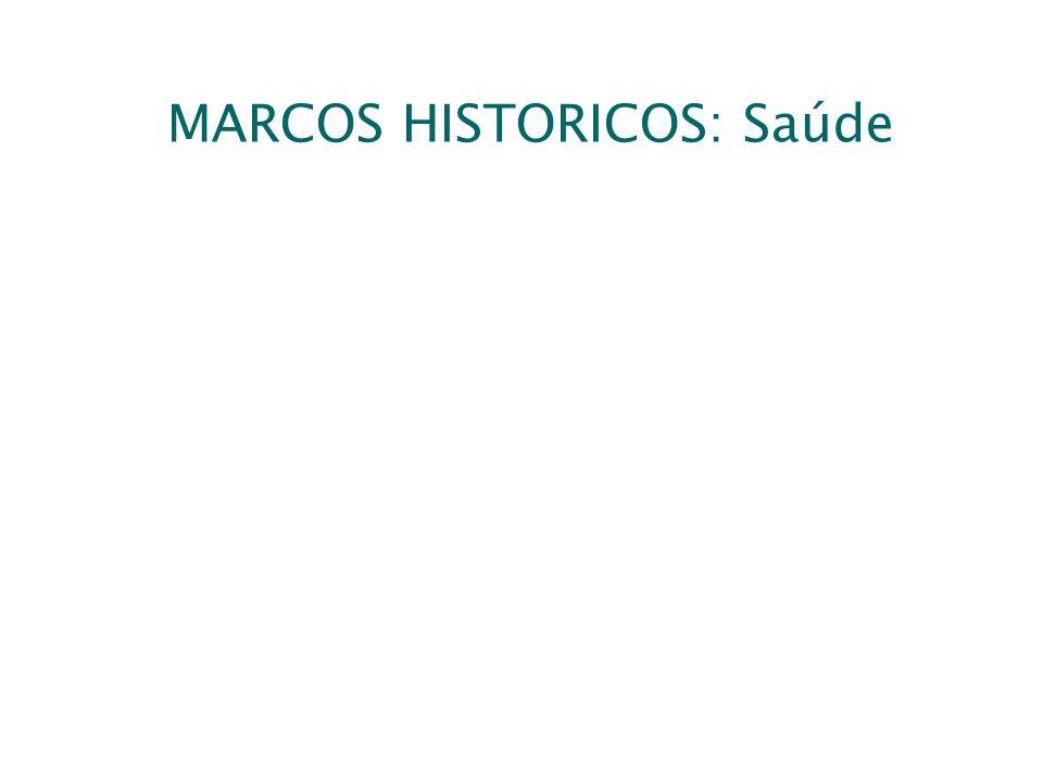 MARCOS HISTORICOS: Saúde