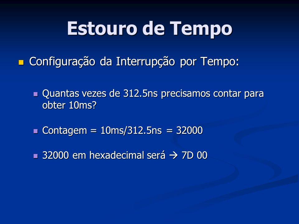 Estouro de Tempo Configuração da Interrupção por Tempo: